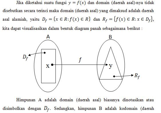 Pengertian fungsi trigonometri gema private solution domain daerah asal yaitu daerah yang memuat semua x 2 kodomain daerah kawan yaitu daerah yang memuat semua range atau y 3 tepat satu ccuart Images