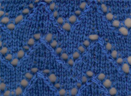 END KNITTING STITCH Free Knitting Projects