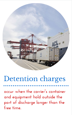 Guide To Import Demurrage And Detention Charges