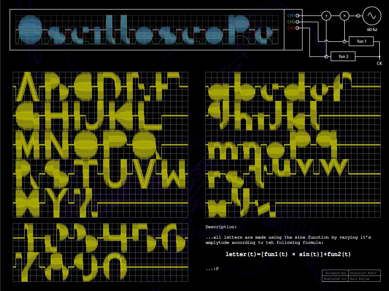 Oscilloscope Font