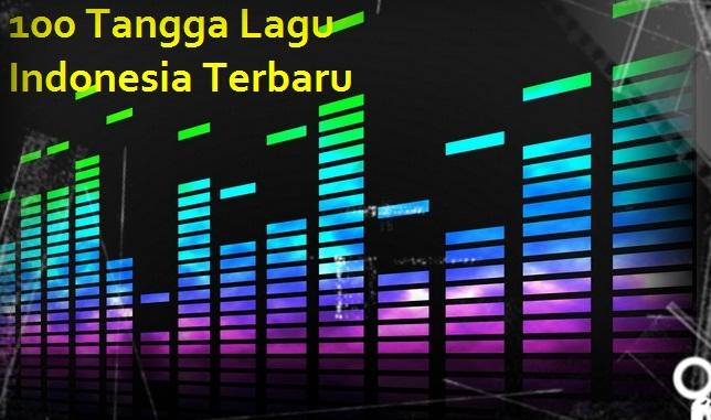 ini 100 Tangga Lagu Indonesia Terbaru September 2015