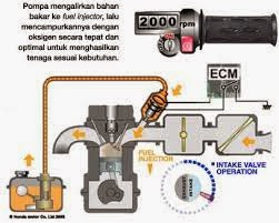 perawatan mesin injeksi bahan bakar pada motor