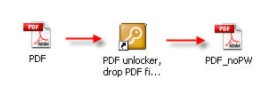 password can be assigned to pdf files