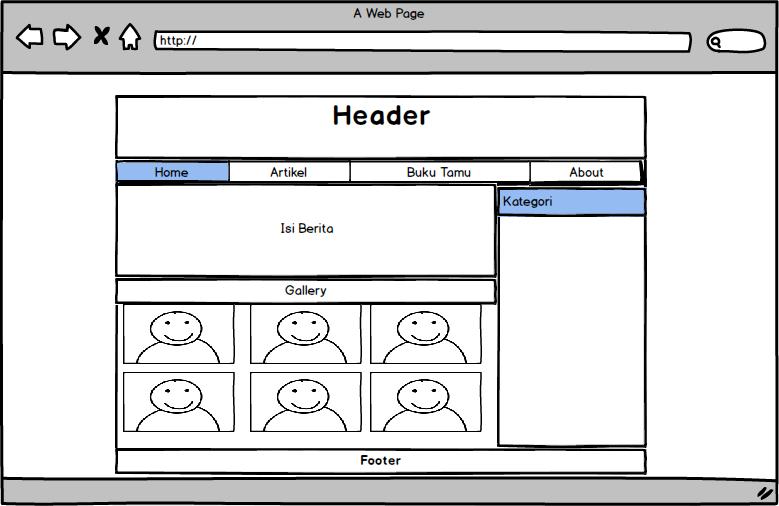 Cara Membuat Membuat Website Dengan Html Bagian 1 Newbie