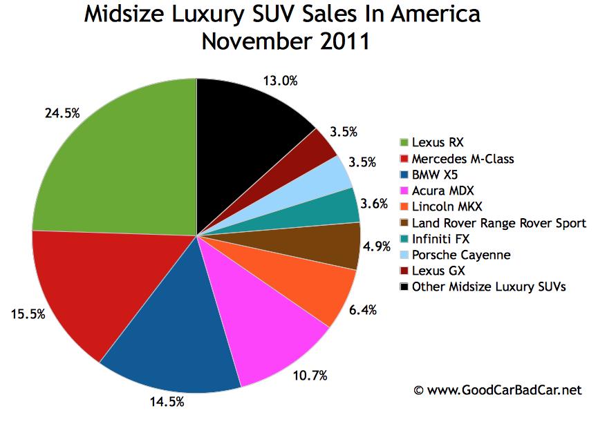 Best Midsize Luxury Wagon 2014.html | Autos Post