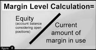 What is usable margin in forex