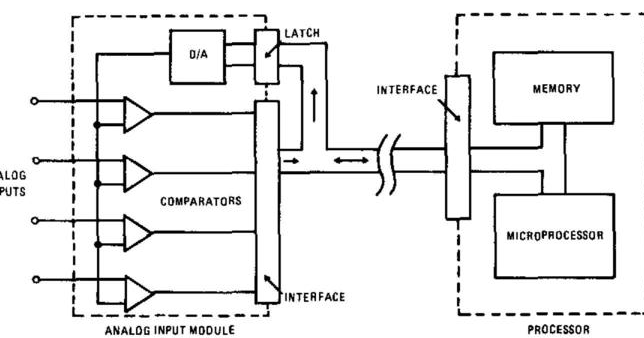 simple data accretion system circuit diagram
