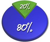 Pareto Principle image from Bobby Owsinski's Music 3.0 blog