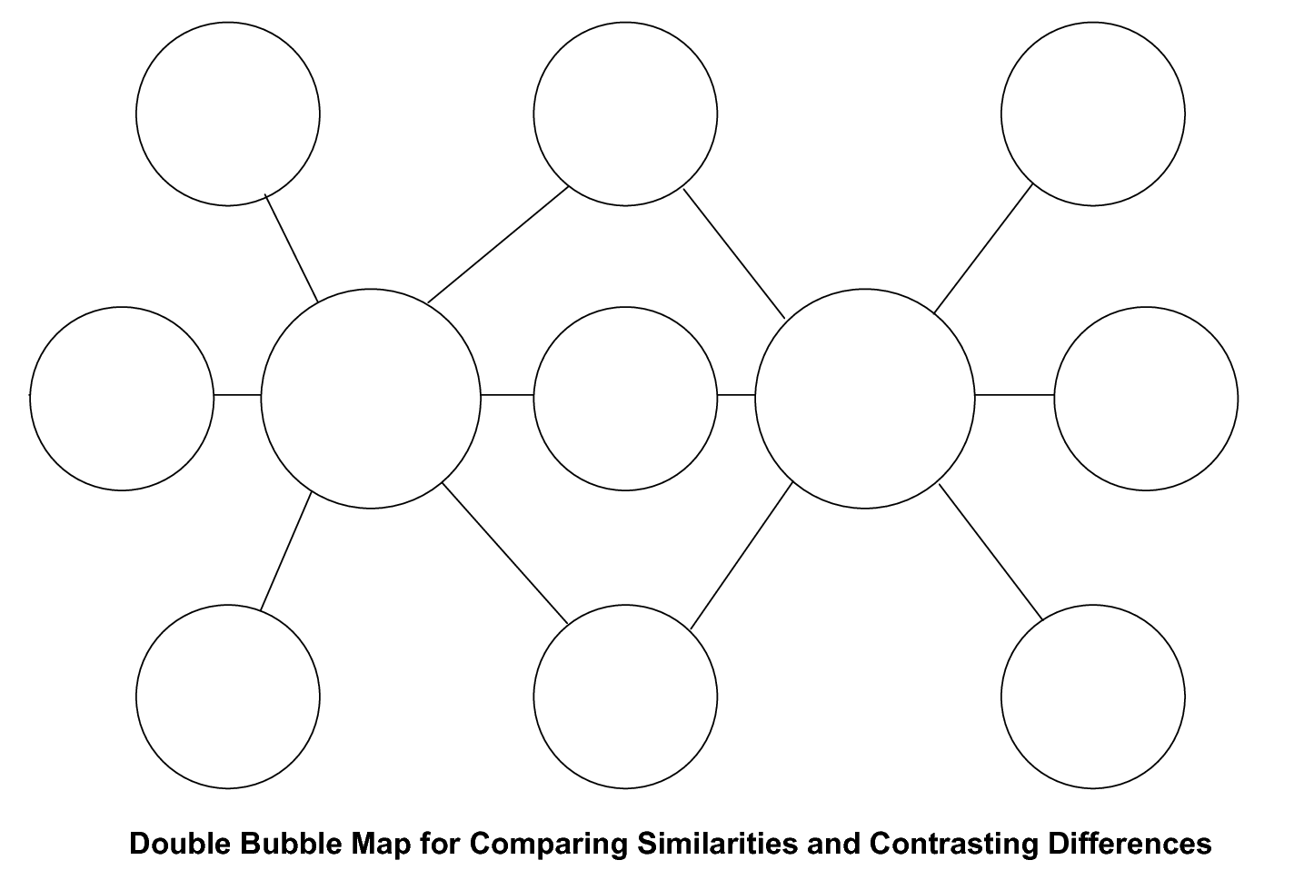 Double Bubble Map Worksheet Images