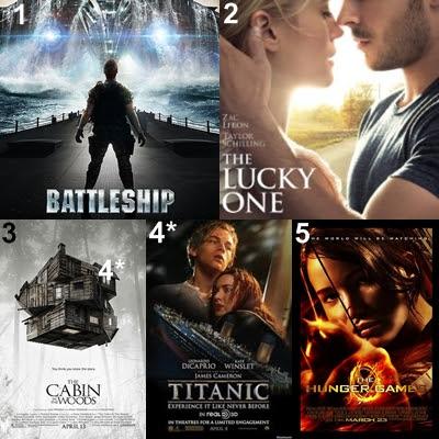 Singapore Movies box office