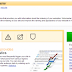 Cara Mendaftarkan Website ke Yandex Webmaster