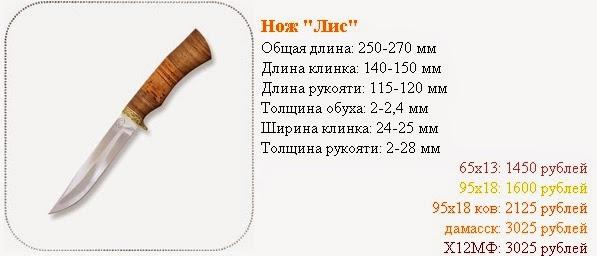 Обзор ножа Лис, Ворсма сталь 65Х13