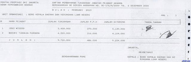 Daftar-Tunjangan-Jabatan