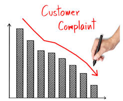 Reviews on Customer Complaints solution by synapseindia