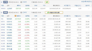 中国株コバンザメ投資ウォッチ銘柄watch20130924