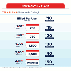 More Data Minutes And Texts For All Consumer Cellular
