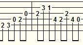 Partituras Blues, Rock, Jazz