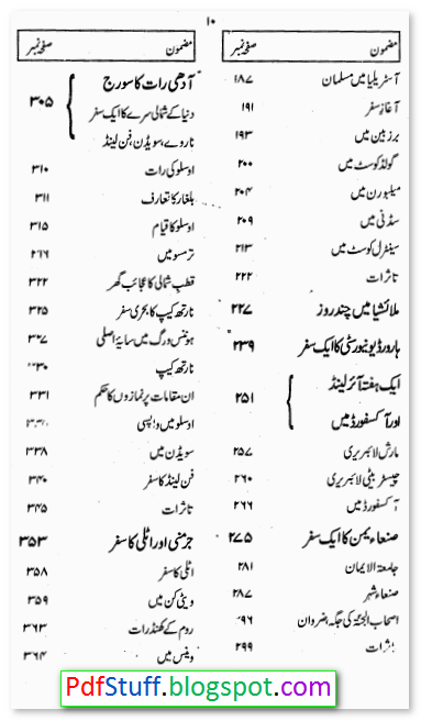 Contents of the Urdu book/Safarnama Dunya Meray Aagay Mufti Taqi Usmani