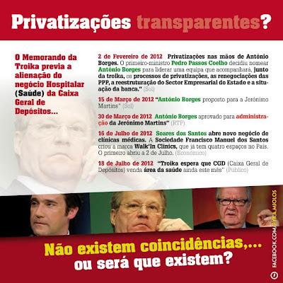 antonio borges RTP, privatização, passos coelho