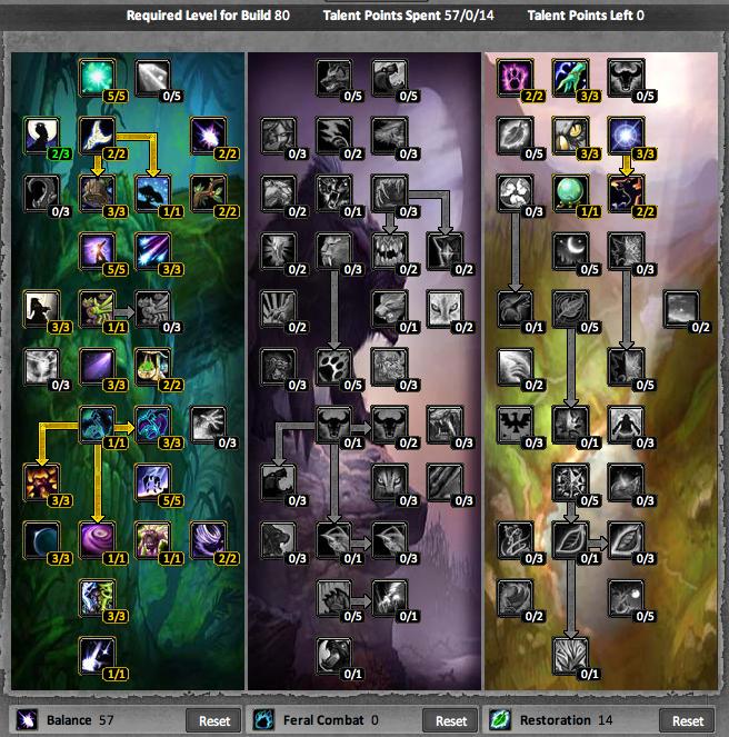 PvP  Boomkin   Balance Druid Guide  3 3 5