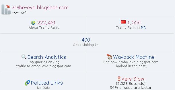 إضافة إحصائيات موقع أليكسا المتطورة Alexa statique widget