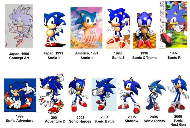 Imagenes de Sonic