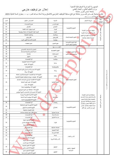 إعلان عن توظيف أساتذة بجامعة عباس لغرور خنشلة أوت 2015 1