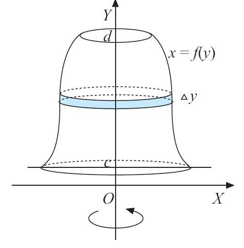 Contoh Soal Rumus Integral Kalkulus Integral Tak Tentu Tertentu Pengertian Substitusi