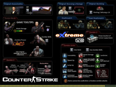 Counter Strike Xtreme V6