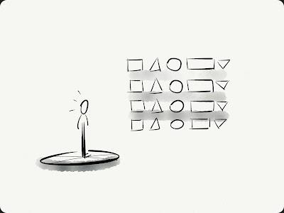 Facilitação Gráfica Max Ribeiro - Processo do pensamento visual