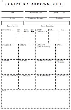 Level 6 Producer Production Management Scheduling Script