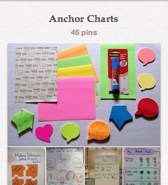Creating Better Anchor Charts - Learning With Mrs. Parker