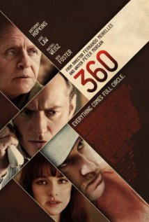360(2011) HDRip 350MB
