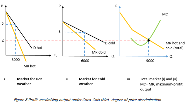 pepsi coke market conditions At its last earnings call pepsi said it had gone too far in pulling marketing money  away from its trademark colas, and it would shift some focus.