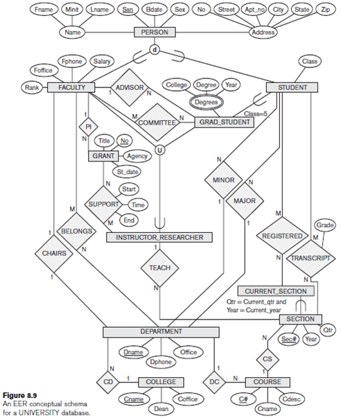 Master diagram for download this diagram in mssio format klik here ccuart Gallery