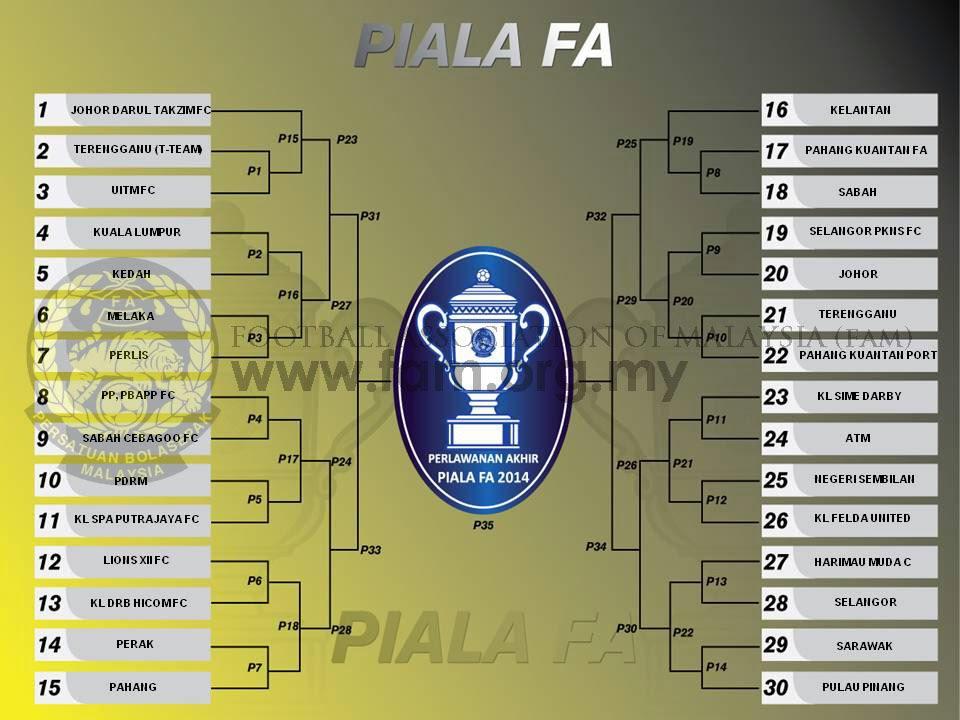 Jadual perlawanan Piala FA 2014