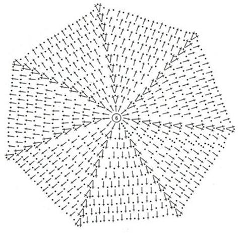 Круговую схему зрительно