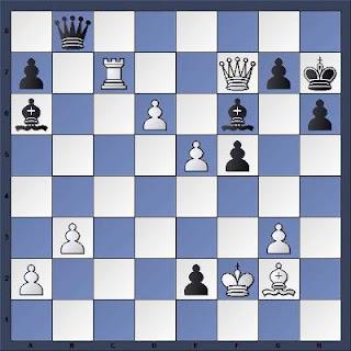 Echecs à Ningbo : la position après 43...Db8