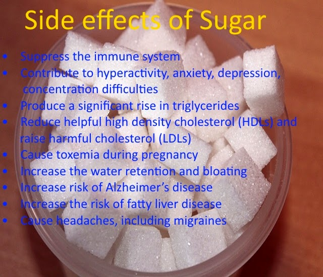 the negative effects of sugar consumption Health risks and disease related to salt and sodium who's at high risk of developing health problems related to salt consumption  have negative effects.