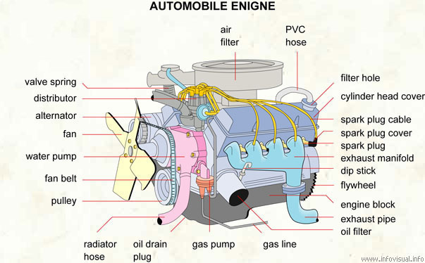 autoblog  components of an automobile