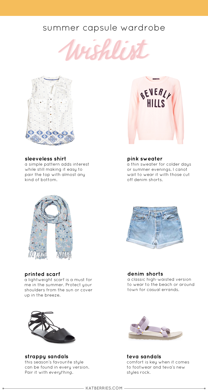 2015 summer trends and styles for capsule wardrobe