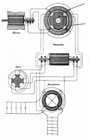 Free Energy System Patent 1