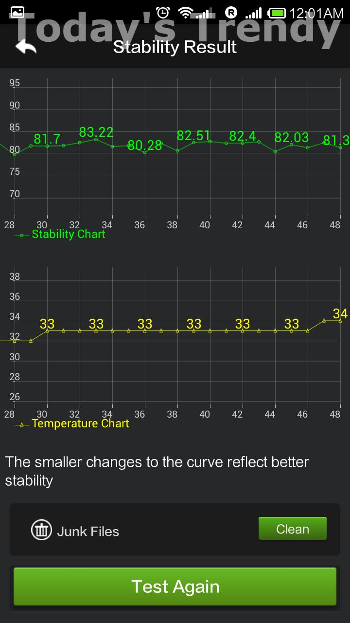 Xiaomi Redmi Note stability result