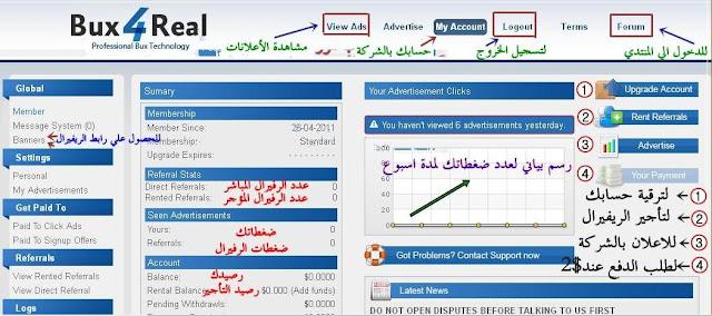 Bux4real شرح مصور للتسجيل والربح من الشركه العملاقه B48