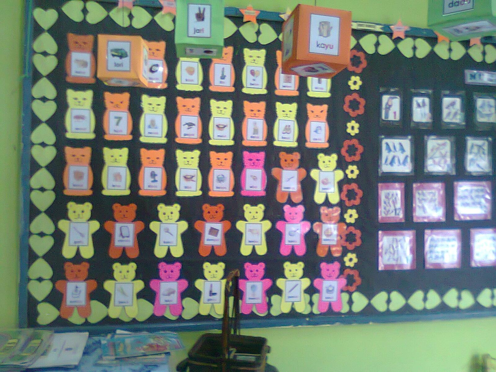 papan kenyataan dalam kelas