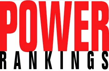 2015 Tier II Team Counts and Power Rankings