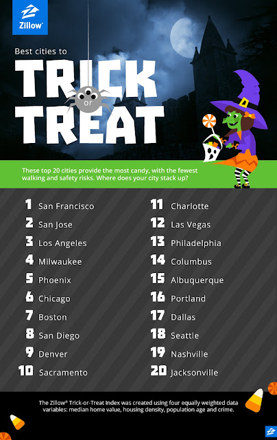 Top 20 cities for trick-or-treaters 2015