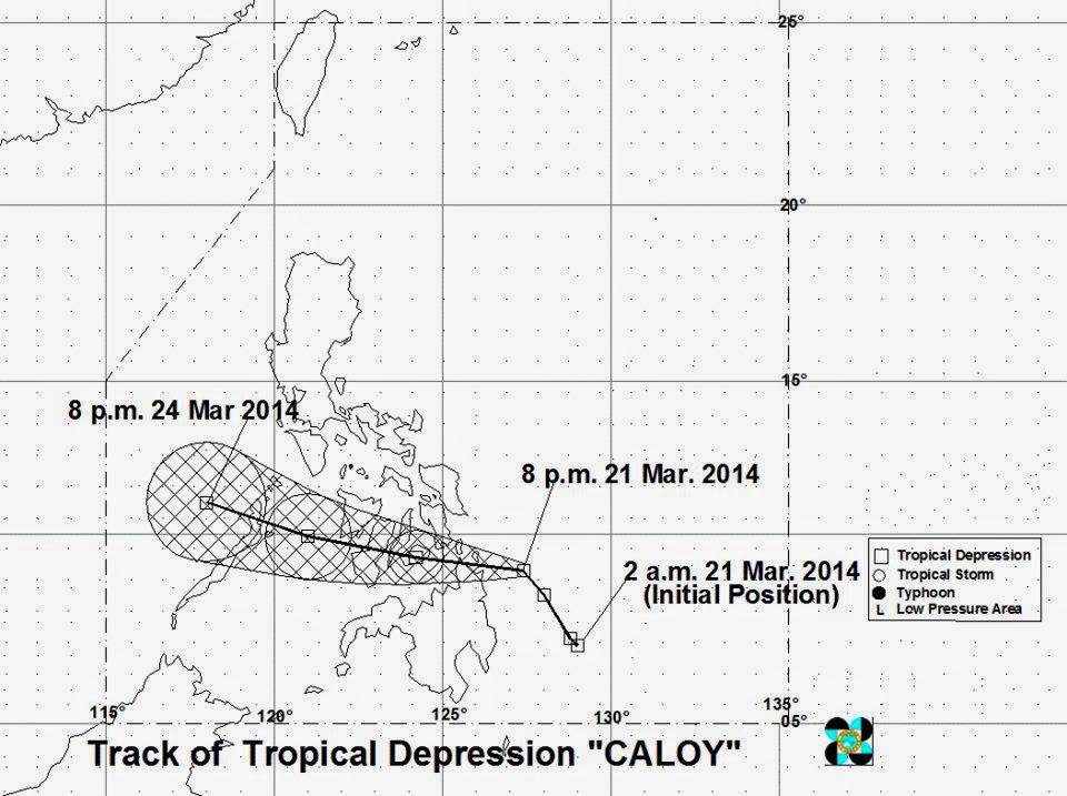 Typhoon Caloy PH