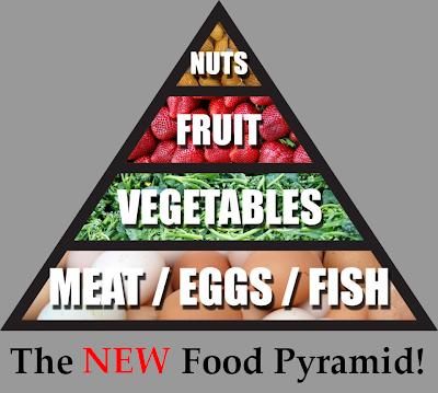the paleo diet foods