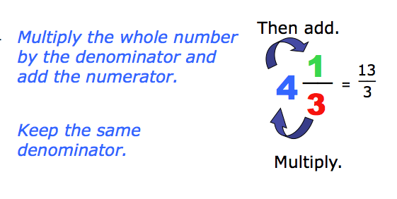 Improper Fractions To Mixed Numbers Converter